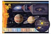 Expo XL Chartex Zonnestelsel- Maxi Poster (728)