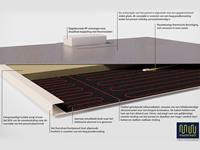 Masterwatt RASTER infraroodpaneel voor systeemplafond 400W 595x595x30 mm, wit